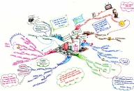 Gambling Lecture Mind Map by Elaine Colliar