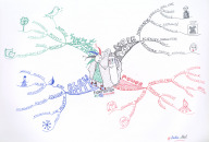 The 4-colors Bic Mind map