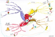 THE PICASSO MINDMAP