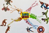 THE SUPER HEROES MIND MAP