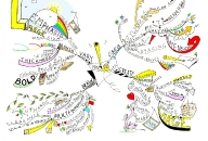 How to Mind Map by Paul Foreman