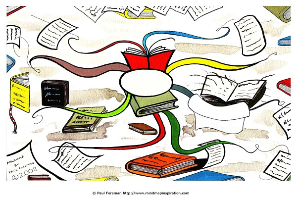 Book Summarymind Map Art