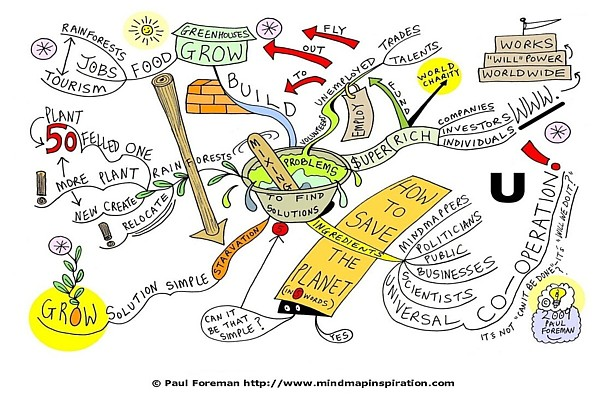 mind-map here