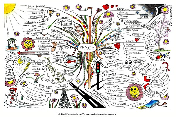 Peace mind map art the peace mind map publicscrutiny Image collections