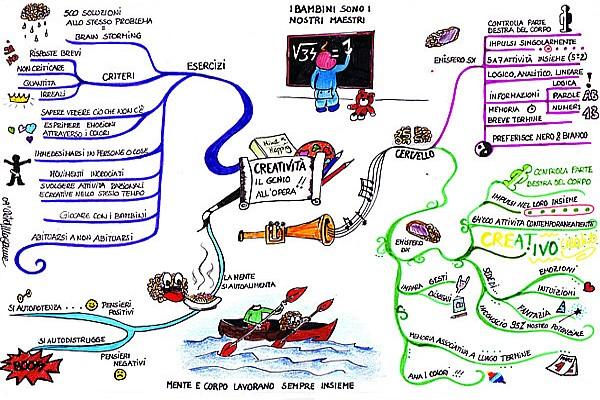 tag 187 astrid morganne 171 mind map art